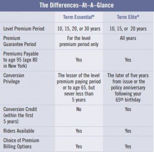 prudential life insurance comparison chart