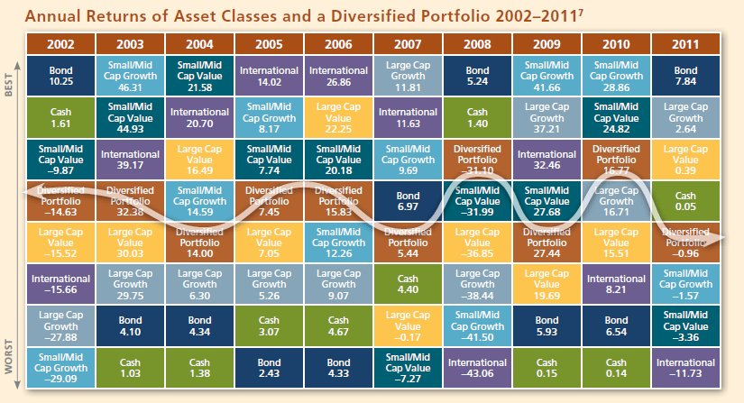 modern portfolio theory And investment analysis  types of marketable financial securities 28  the return  mean variance portfolio theory chapter 4  the inputs  to portfolio analysis 131  some basic characteristics of option values 577.