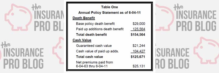 Why We Still Beat the Cash Value Life Insurance Drum