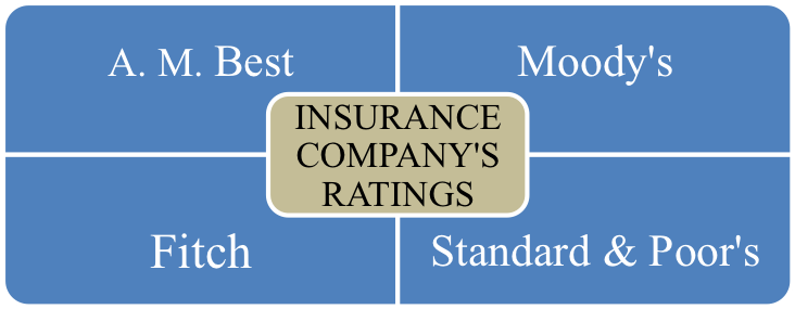 life-insurance-company-ratings.png