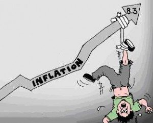 Real Rate of Inflation